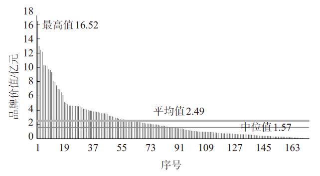 2020中国茶叶企业产品品牌价值评估报告